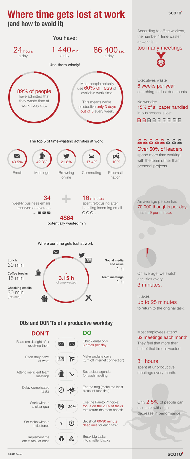 work productivity infographic