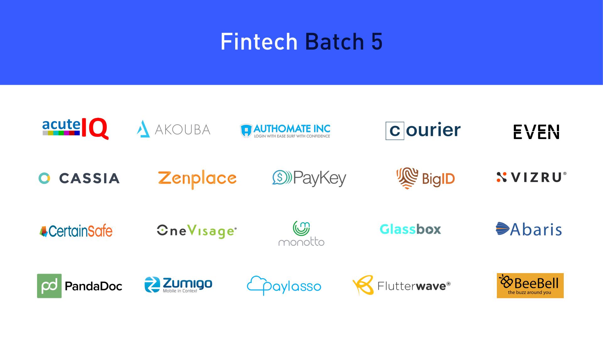 Fintech Spring 2017 Startups