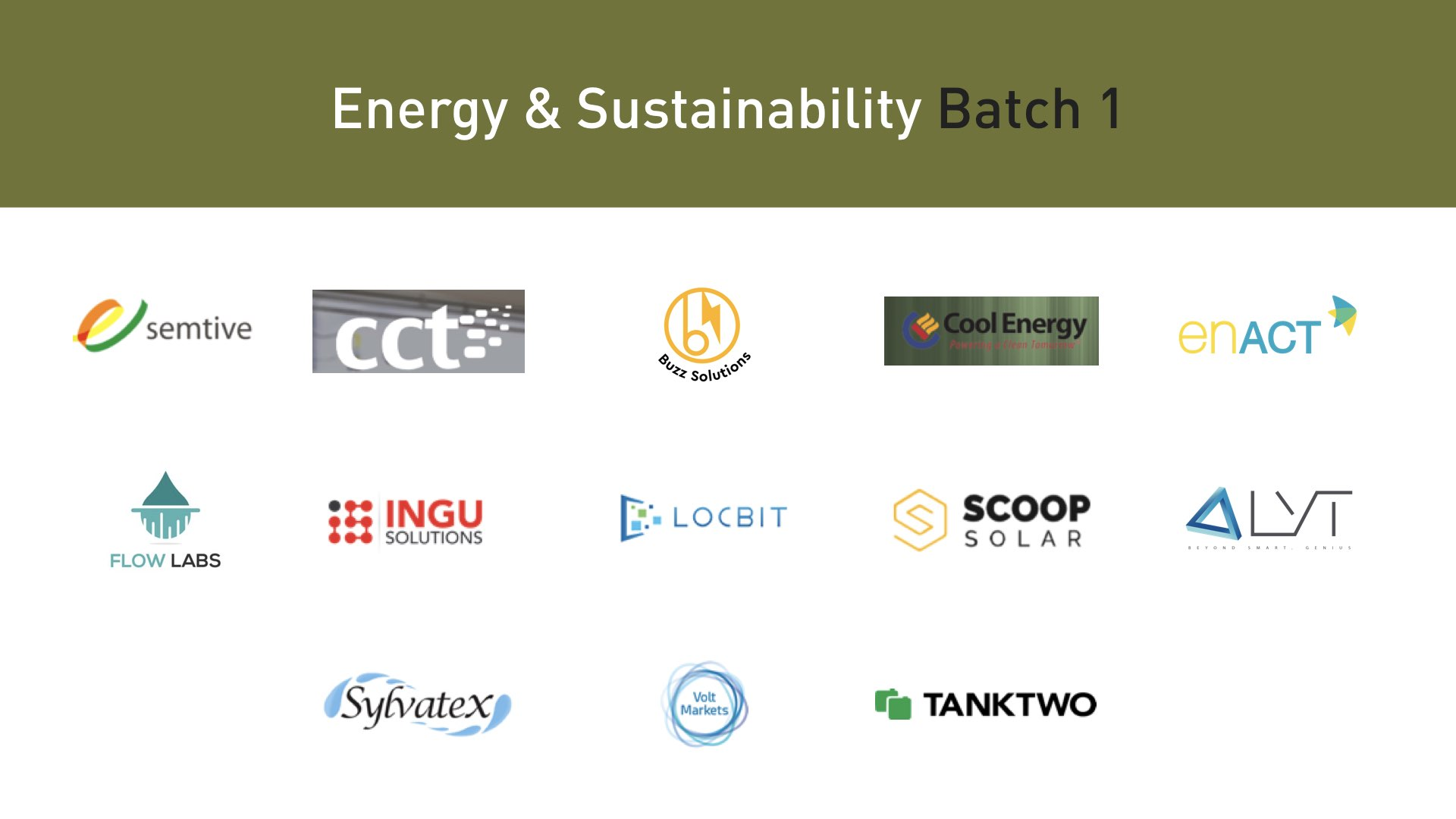 Plug and Play Energy and sustainability startups