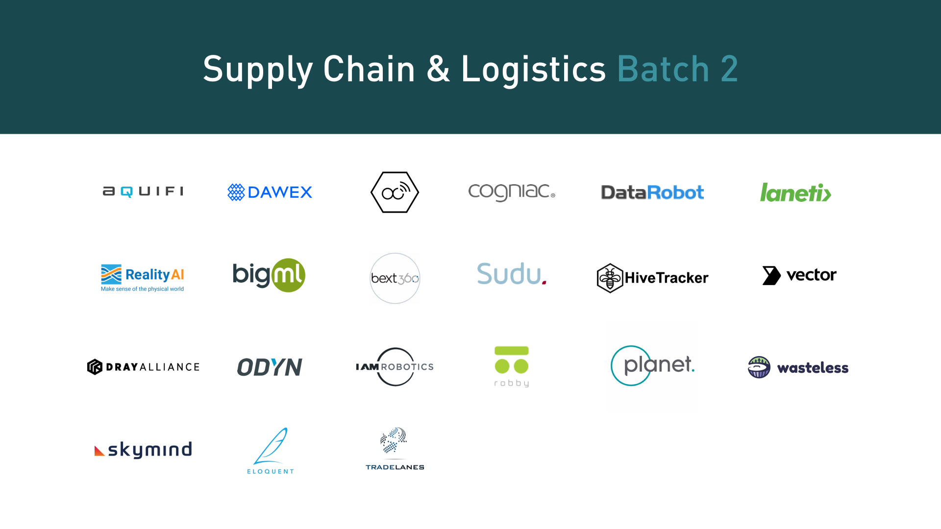 Plug and Play Supply Chain Startups